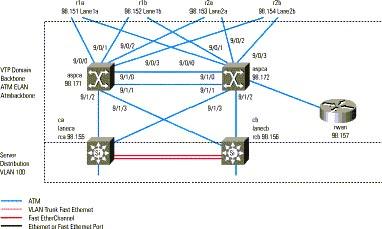 思科拾音器接线图